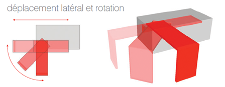 deplacement-lateral-rotation-plateau-bois-mobile
