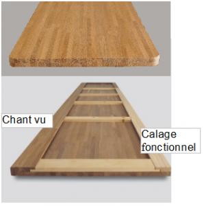 calage-bois-flip-design